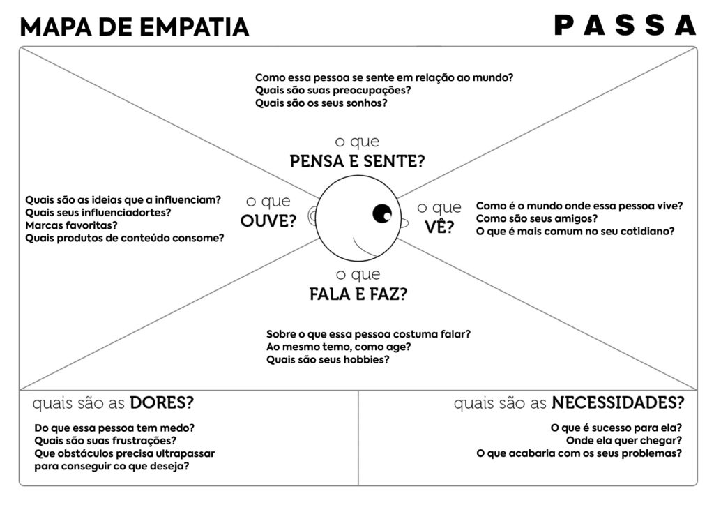 mapa de empatia youtube